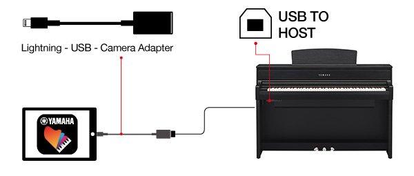 A. Maak verbinding via een kabel